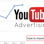 Learn about the 7 essential components of successful YouTube ad campaigns.