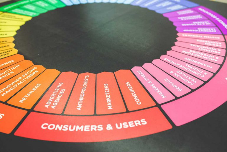 Shifting consumer preferences keep marketers on their toes.