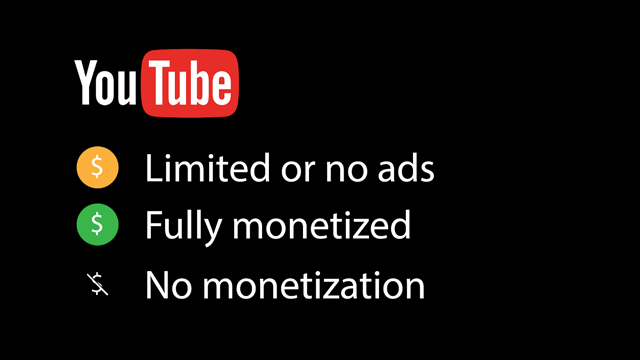 YouTube uses color coded symbols to represent the monetization classifications of videos.